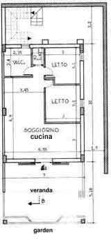 case e appartamenti per vacanze in sicilia sciacca